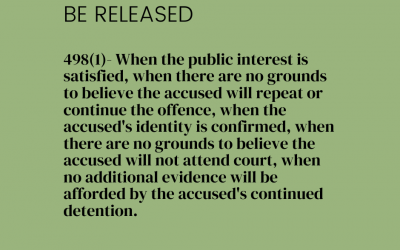 When an accused Person must be released